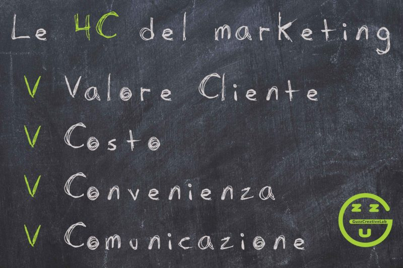 Le 4C del marketing